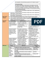 De Pathways Priority 2 Intermediary Plan 10-6-16