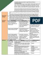 De Pathways Priority 5 Engagement Plan 10-6-16