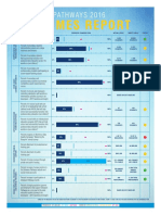 De Pathways Outcomes Report v3.7 3
