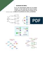 El diagrama de árbol es una representación gráfica de los posibles resultados del experimento.docx