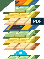 Service Architecture Specification