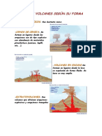TIPOS DE VOLCANES SEGÚN SU FORMA.docx