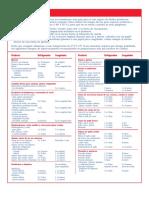 Tabla de congelados.pdf