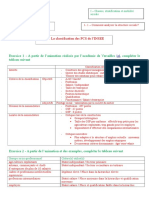 correctionTD - La classification des PCS.doc