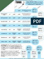 0209nonharmonictones.pdf