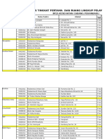 Jaringan FKTP Kota Pekanbaru