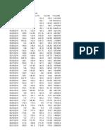 Equitas Historical Data