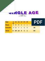 Single Age2014-2015 - Copy