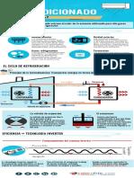 Infografia Como Funciona El Aire Acondicionado