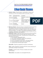 NCLEX Four Basic Tissues