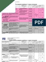 Planificación de Actividades MecanismosC