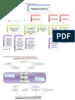 mapa farmacologia