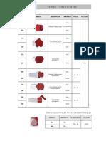 Tomas industriales.pdf