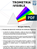 Espectrometría UV-Visible