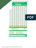Jadwal Sholat Bulan Oktober 2016 Untuk Daerah Semarang Dan Sekitarnya _ JadwalSholat