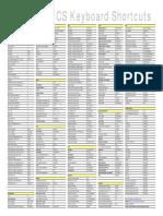PSCS_Keyboard_Shortcuts_PC.pdf