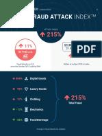 Global Fraud Attack Index Q2 2016