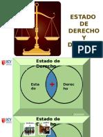 Estado de Derecho - Andre