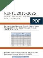 RUPTL 2016-2025