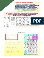 Leccion7.VIDRIO.estructura.vidrIOS