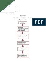 Preinforme_practica1