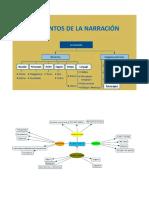 Metodo narrativo.docx