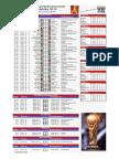 WM 2010 Elektronische Tabelle