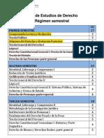Materias_Semestral_Creditos
