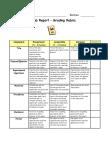 Lab Report - Grading Rubric