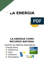 Presente y Futuro de La Energía