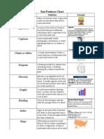 text feature chart handout