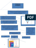 Mapa Conceptual Problema de Investigación