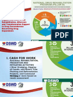 Role of DSWD in the 3 pillars of Drug Intervention