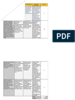 digital citizenship 2fhistorical timeline rubric  - sheet1