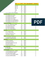 2016 Nayagi Price List