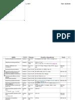 Quadratic Sheet