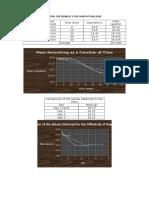 DATA exp.docx