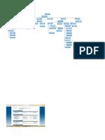 API Organigrama