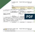 RUBRICA cibercultura - copia (2).docx
