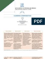 Cuadro Comparativo_diseño y Elaboracion Rec Didacticos_act1
