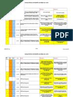 Raspunsuri Legislatie - cumulat I_IVA+B_Toamna 2012 SGC_blog_ed 2.xls