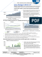 1456805459--Vital Stats Union Budget 2016-17