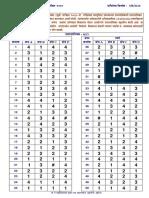 Answer key-2010(prelim).pdf