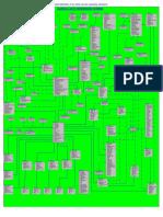 Clinical Data Schema