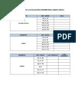 Referencia Para La Evaluacion Goniometrica