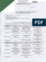 Div Memo 114 s 2016.pdf