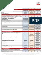 Abonamente medicale - Adulti PF.pdf