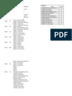 2015 Simbang Gabi Schedules
