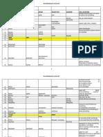 Pre Int Level Wordlist 1415 2