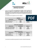 Juegos Universitarios Red 2016 Informe Final